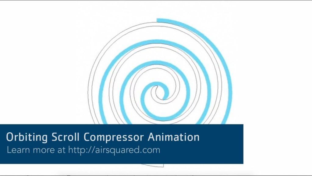 Scroll Compressor Animation Video